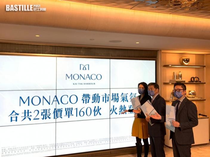 MONACO累收逾1300票 超額7倍