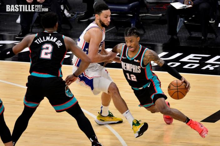 【NBA】莫蘭特復出入十七分 灰熊106:104險勝76人