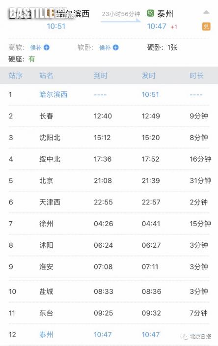 緊急尋人!7人感染,兩趟列車均到北京