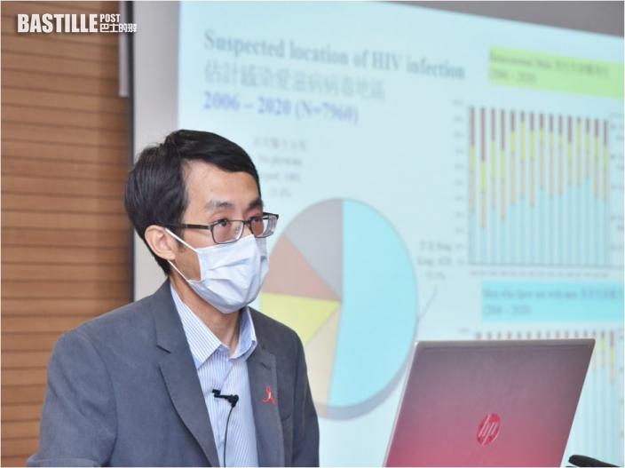 去年增逾5百宗愛滋病毒感染個案