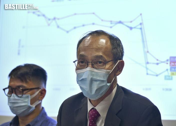 香港民研調查指市民對傳媒整體滿意度下跌 創有紀錄以來新低