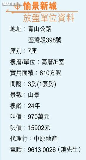 《睇樓王》:荃灣愉景新城 亮麗修長廳堂