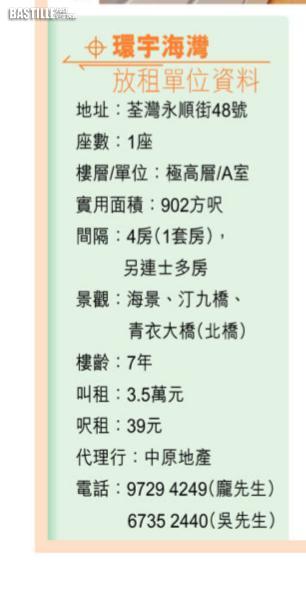 《睇樓王》:荃灣西環宇海灣 修長簇新大廳