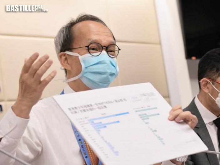 專家同意疫苗接種年齡降低至12歲 已打流感針長可安全接種新冠疫苗