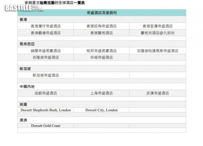 【打針優惠】帝盛推抽獎送500份環球2晚住宿 包括300晚日本酒店
