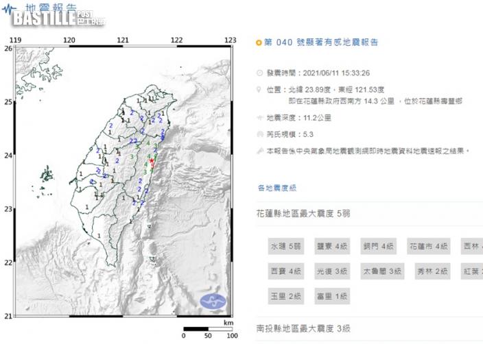 台灣花蓮下午發生5.3地震