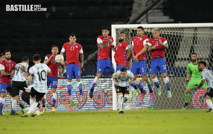 【美洲盃】美斯罰球先開紀錄 阿根廷1:1賽和智利