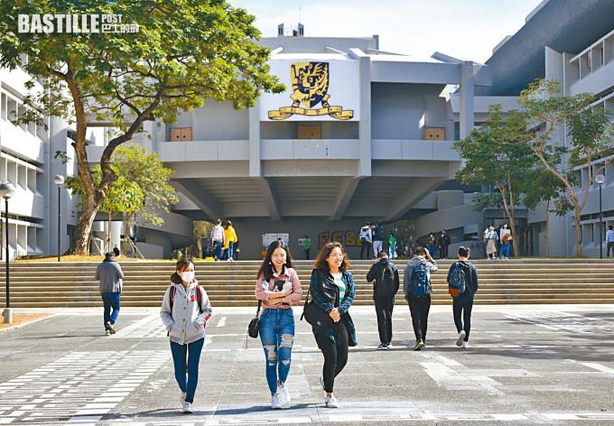 全球金融碩士排名 中大商學院列33位