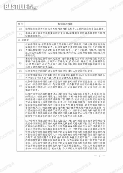 國務院審定印發海南自貿港跨境服務貿易負面清單!