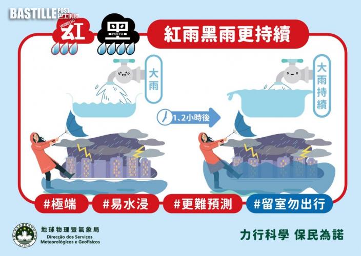 澳門氣象局關注南海或形成熱帶低氣壓