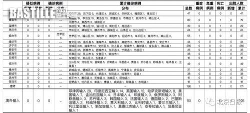 新增本土71+15!疫情傳播鏈一圖讀懂→