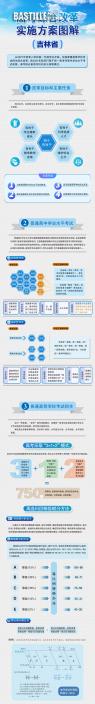 吉林省2024年實行「新高考」:不分文理科