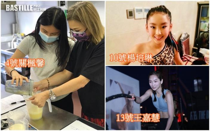 2021香港小姐丨楊培琳能舞能煮   關楓馨提倡健康綠色飲食