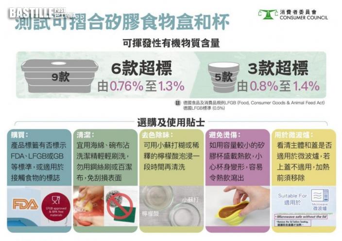 消委會|選購及使用矽膠容器留意8大要點 做個環保精明消費者
