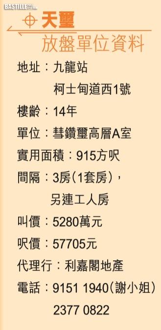 《睇樓王》九龍站天璽 時尚長形廳堂