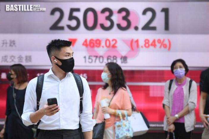 港股跌469點 賭業股暴瀉2至3成