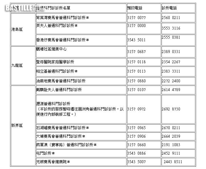醫管局14間普通科門診診所 中秋節翌日假期提供服務