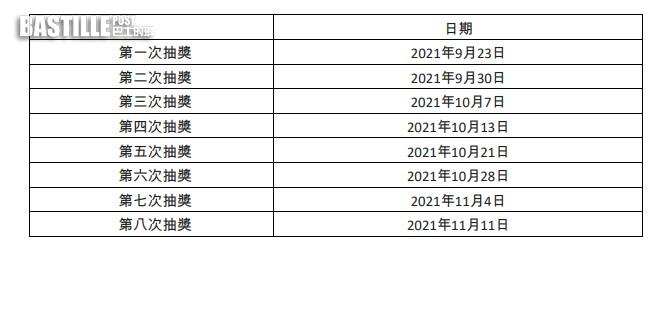 打針優惠 太平人壽香港推抽獎 送千萬保障額及超市禮券